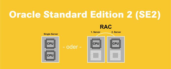 Oracle Standard Edition 2 Hardware Einschränkungen