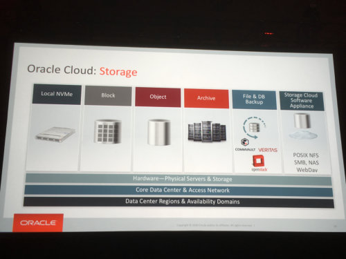 Oracle Open World Storage